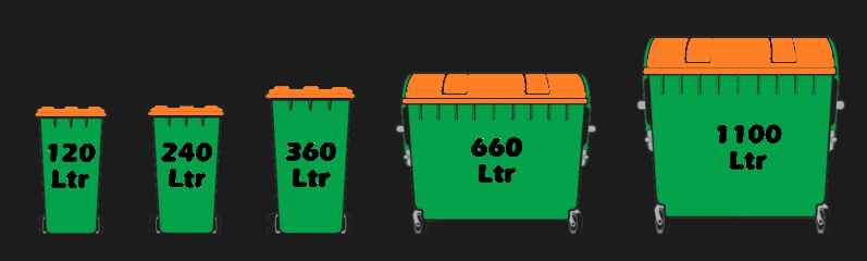 bin sizes